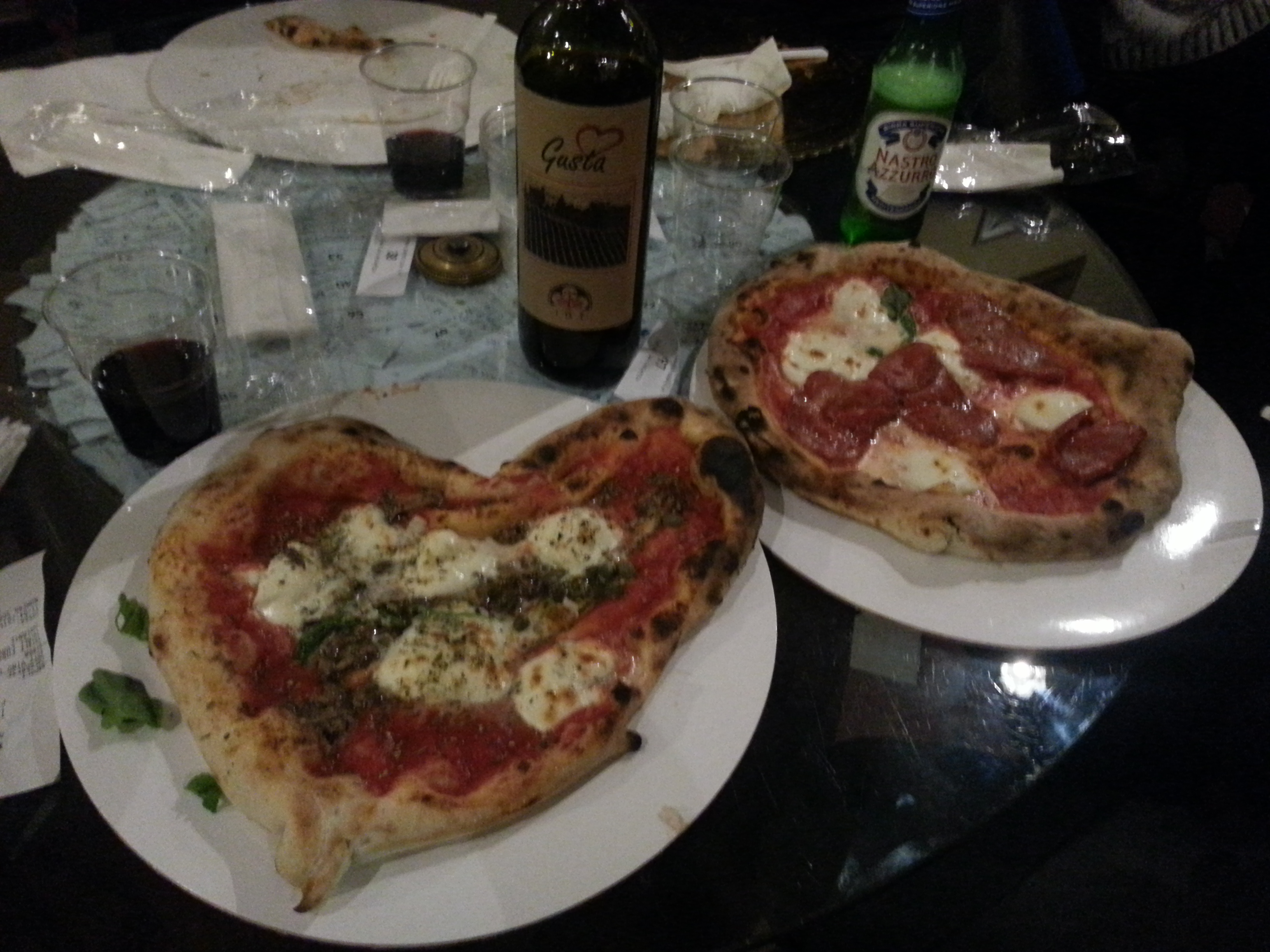Italy – Food and Wanderlust